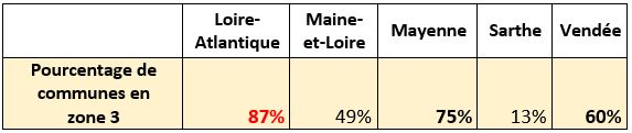 Communes en zone 3 des Pays de la Loire